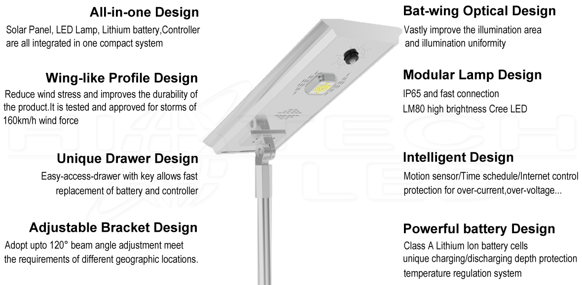 Hitechled D3 solar street light features